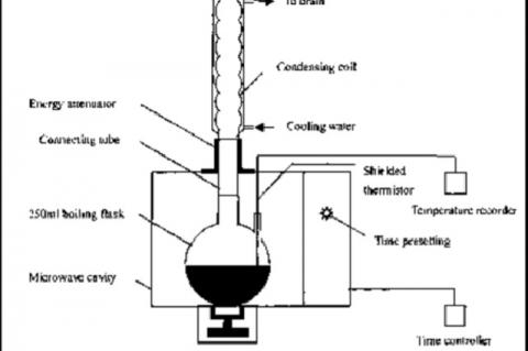 Scheme of a modified multimode domestic microwave oven (open vessel extraction)